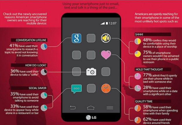 lg-infographic-phone-use-630x435